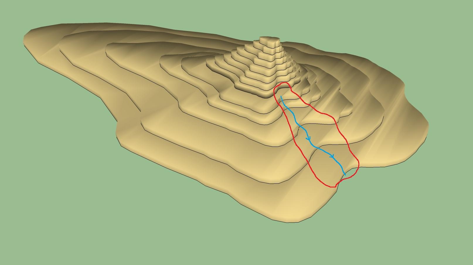 Figura 5.- Zona vaguada 3D