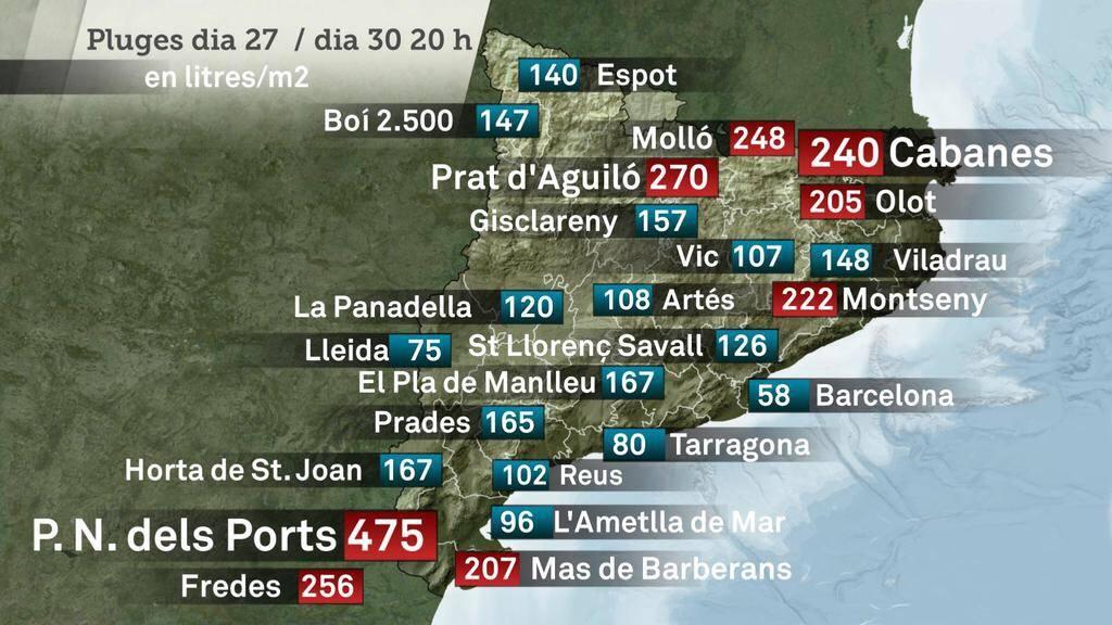 Lluvias intensas en Cataluña